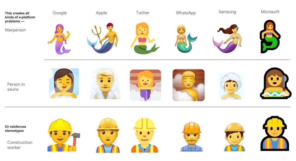 Google Emoji Geschlech Neutral Chaos