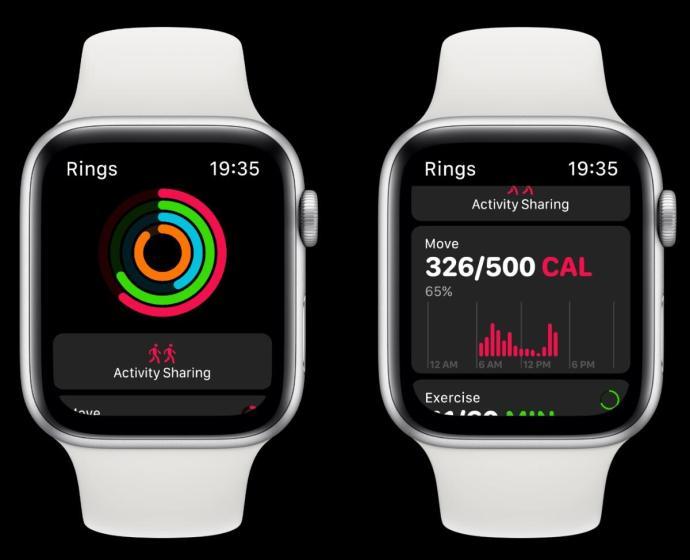 Apple Watch Watchos 6 Konzept Ringe