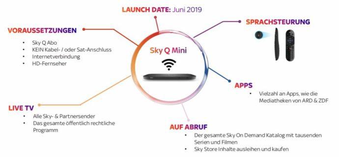 Sky Q Mini