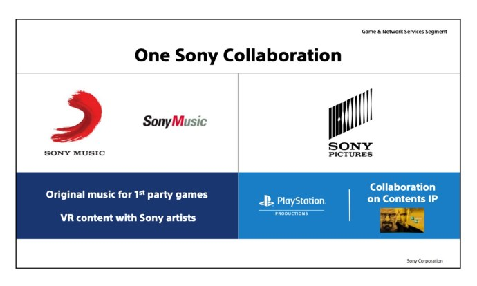 Sony Playstation Productions