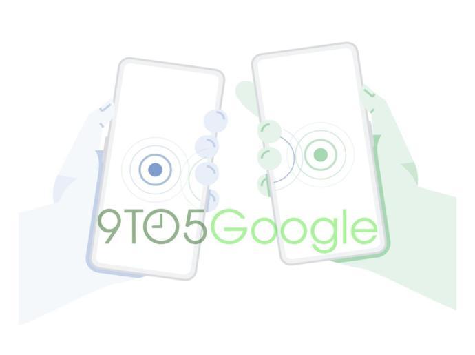 Google Fast Share Header