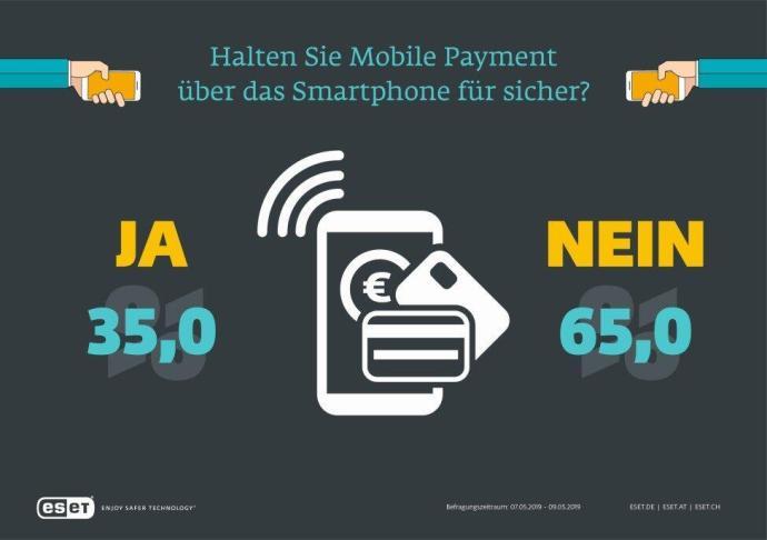 Infografiken Mobile Payment Print 03