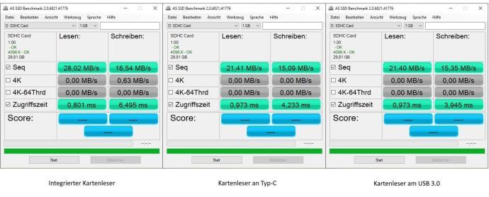 Microsd Karte Speedtest
