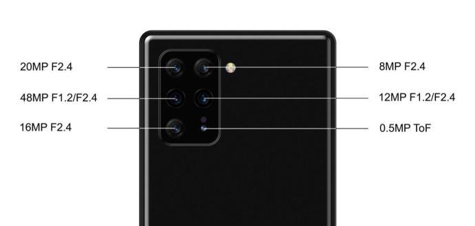 Sony Xperia 6 Kameras Details