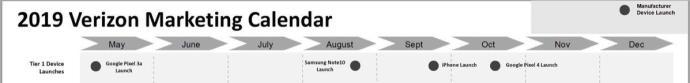 Verizon Launch Kalender 2019