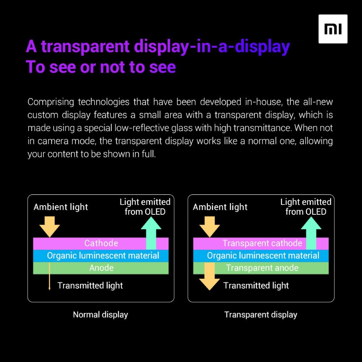 Xiaomi Display Kamera Screen3