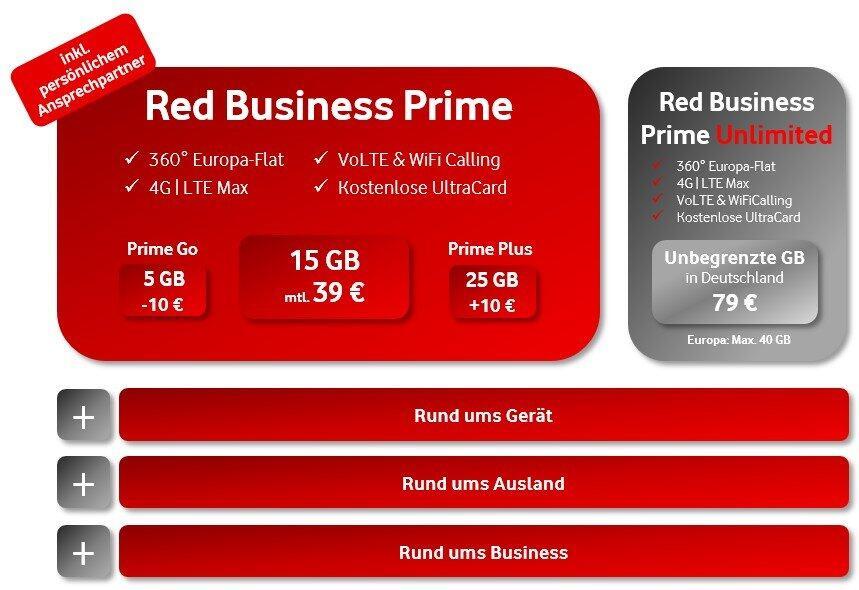 Tarife Red Business Prime