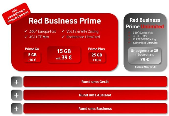 Tarife Red Business Prime