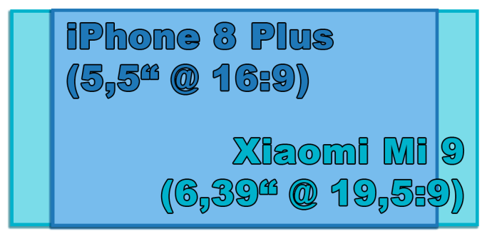 Vergleich Iphone 8 Plus Vs. Xiaomi Mi 9