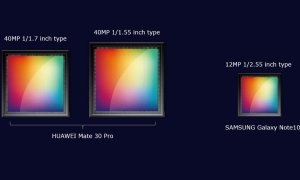 Huawei Samsung Sensor