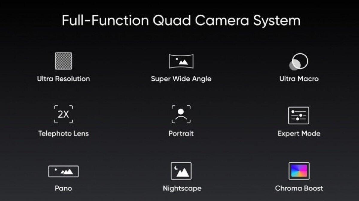 Realme Quad Kamera Funktionen