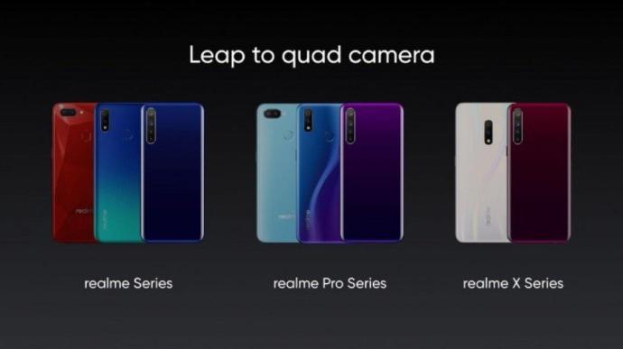 Realme Quad Kamera Reihen
