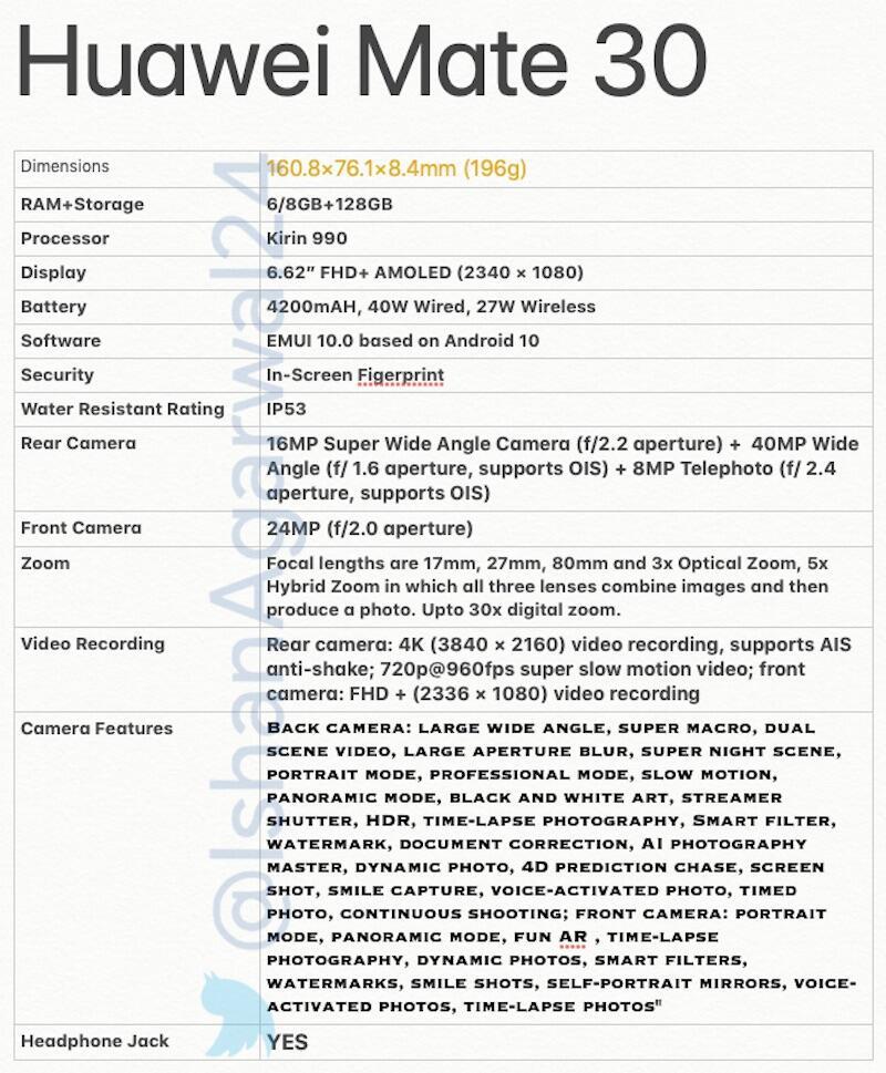 Huawei Mate 30 Specs
