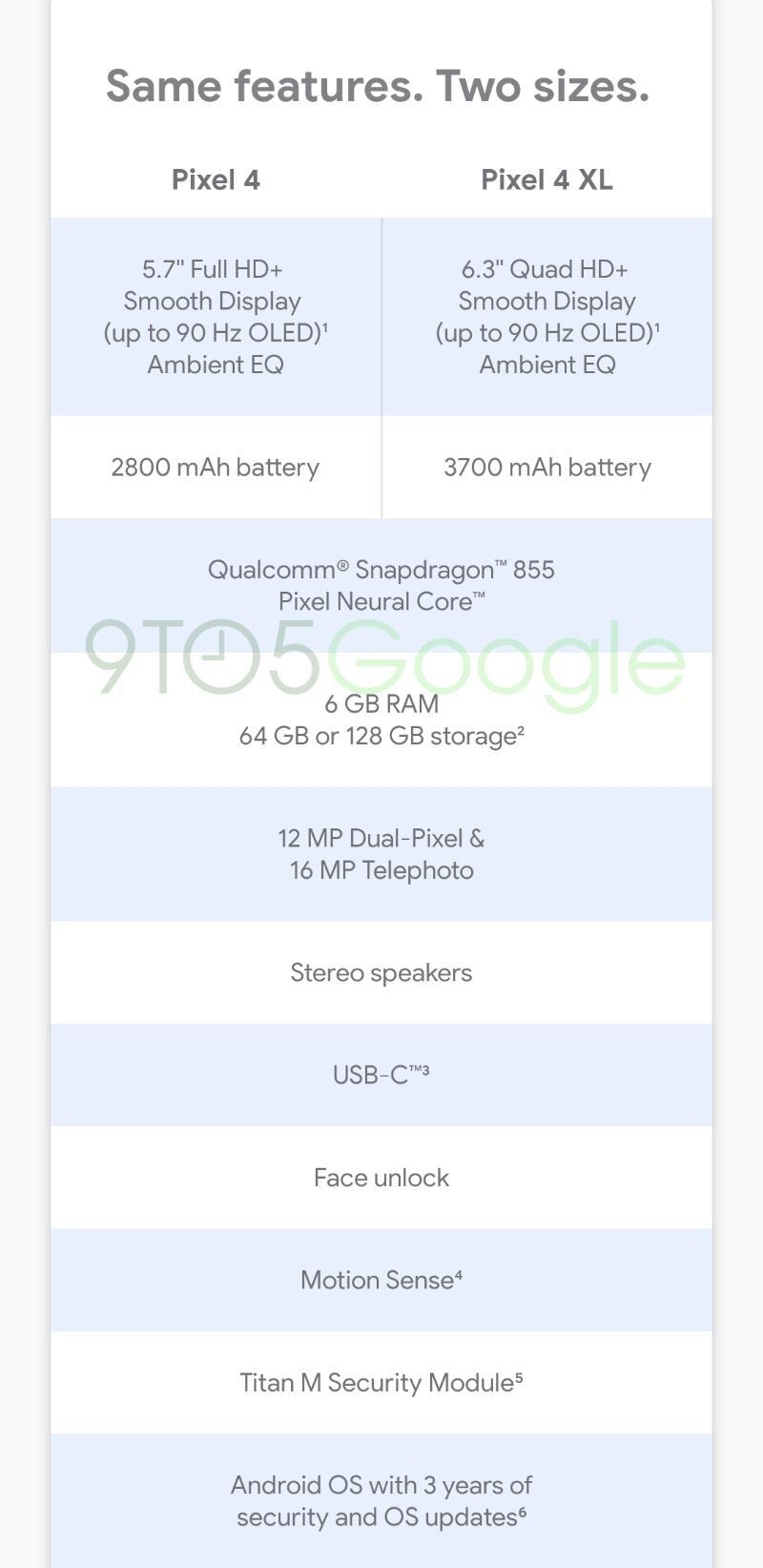 Google Pixel 4 Xl Spezifikationen