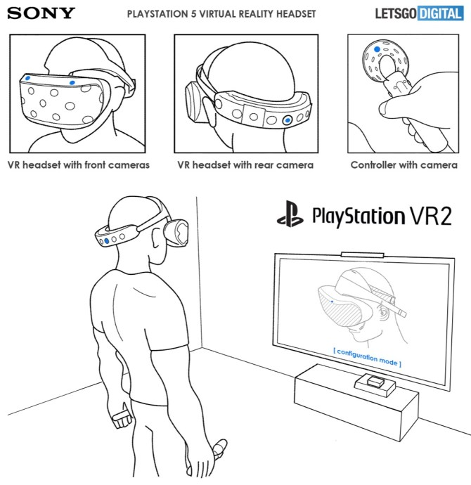 Playstation 5 Vr Headset Patent