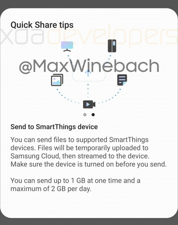 Samsung Quick Share Cloud