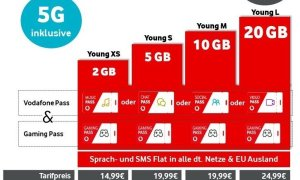 Vodafone Young 2020