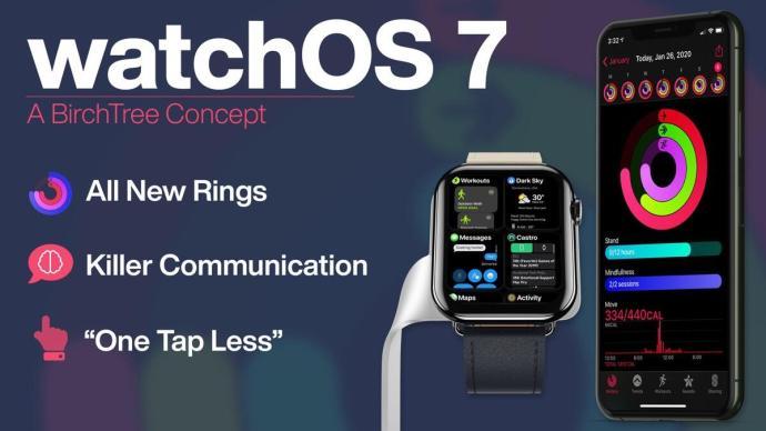 Apple Watchos 7 Concept