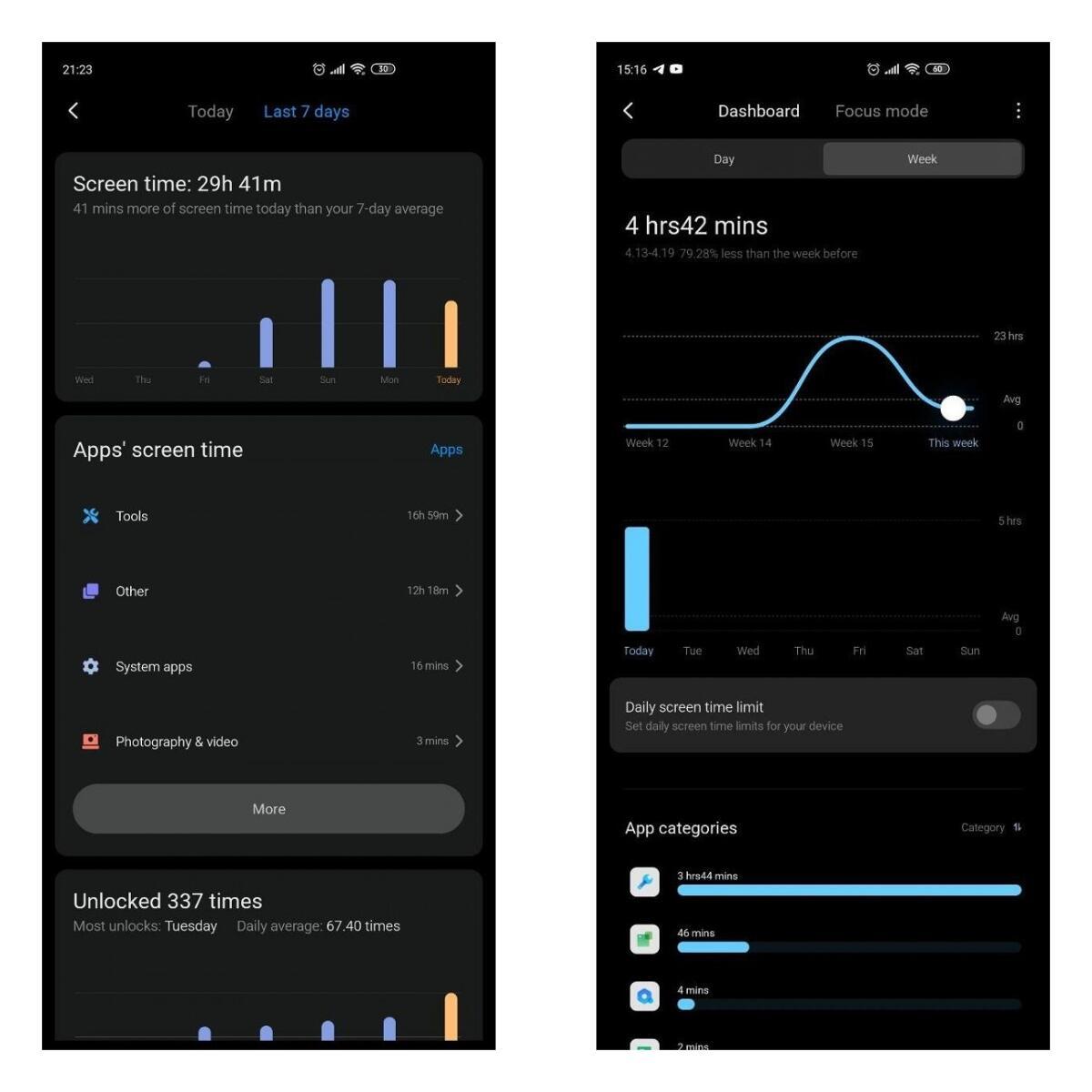 Xiaomi Miui 12 Screen1