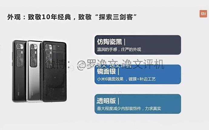 Xiaomi Mi 10 Ultra Farben