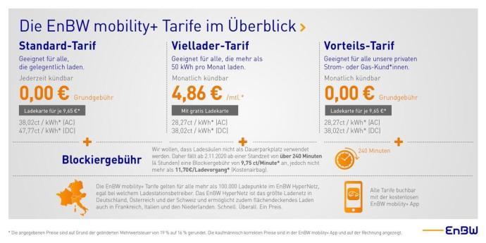 20200923 Enbw Mobility Tarif Uebersicht Ab 2 11 2020 1600855167751