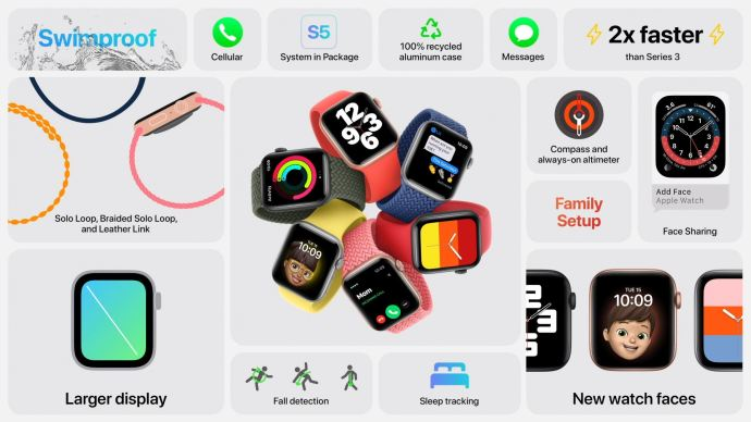 Apple Watch Se 1