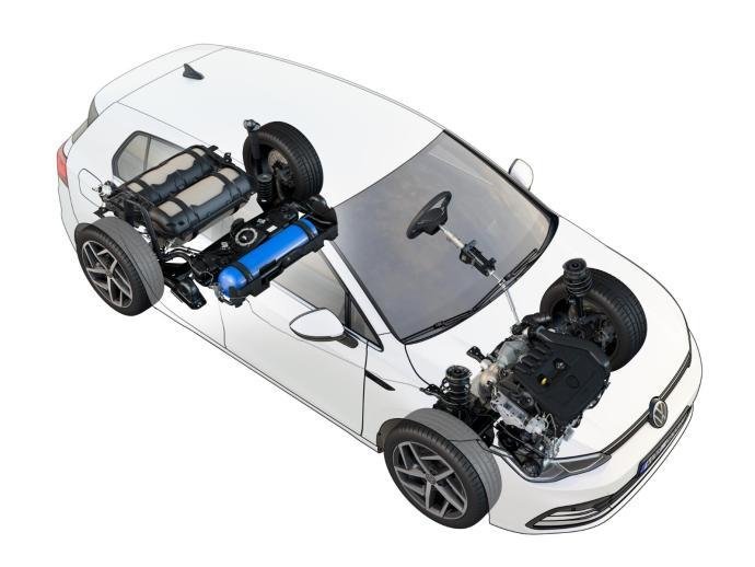Golf Tgi Motor