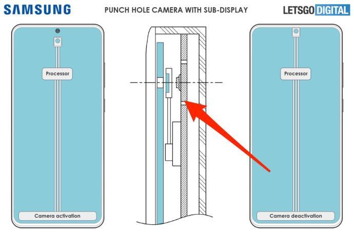 Samsung Kamera Display Patent