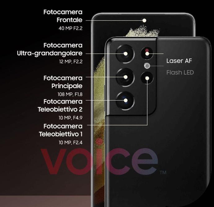 Samsung Galaxy S21 Ultra Kamera Leak