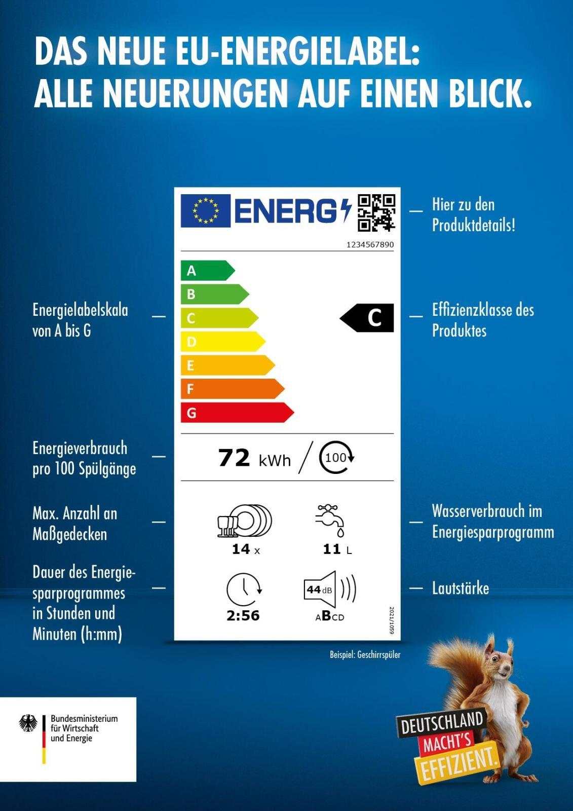 Eu Energielabel Infografik 07 1