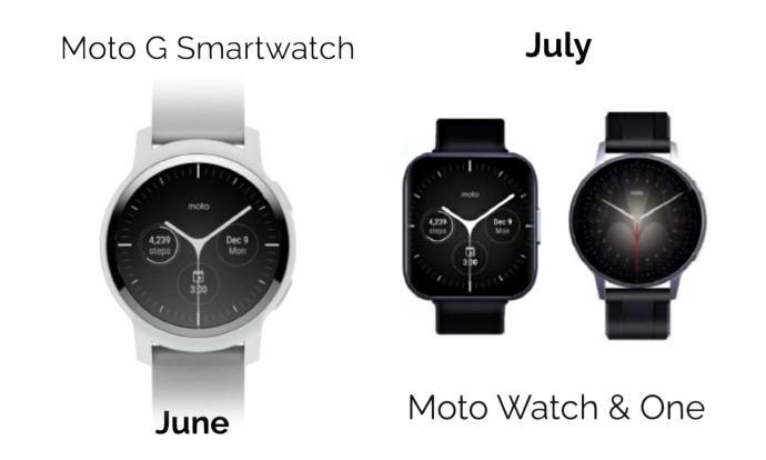 Moto Smartwatches 2021