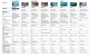 Samsung Neo Qled Specs 2021