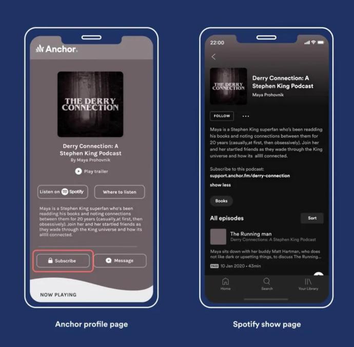 Spotify Podcast Profil