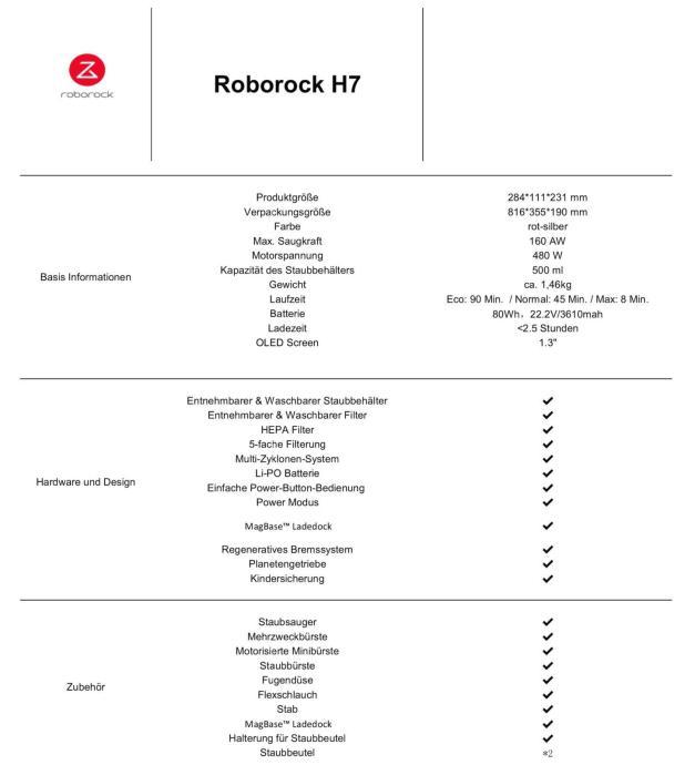 Roborock H7 Specs 1453x1600