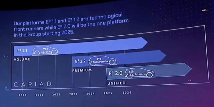 Volkswagen Software Strategie
