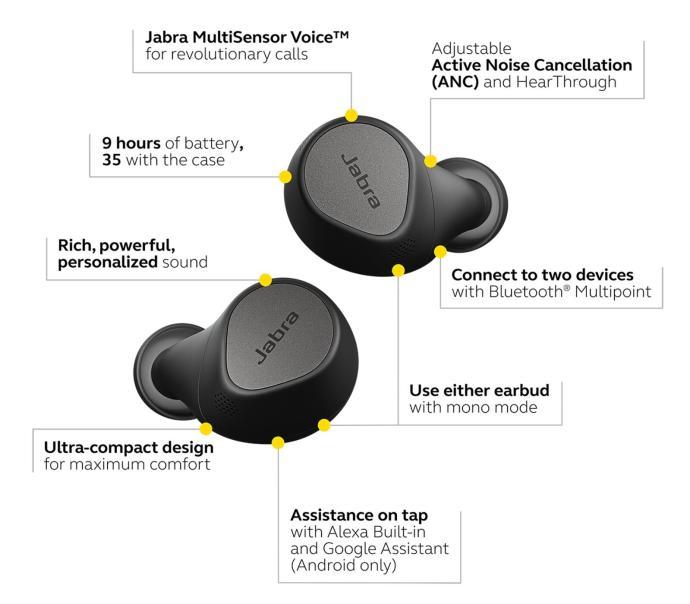 Jabra Elite 7 Pro Specs