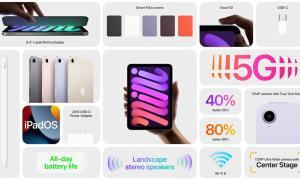 Apple Ipad Mini 6 Specs
