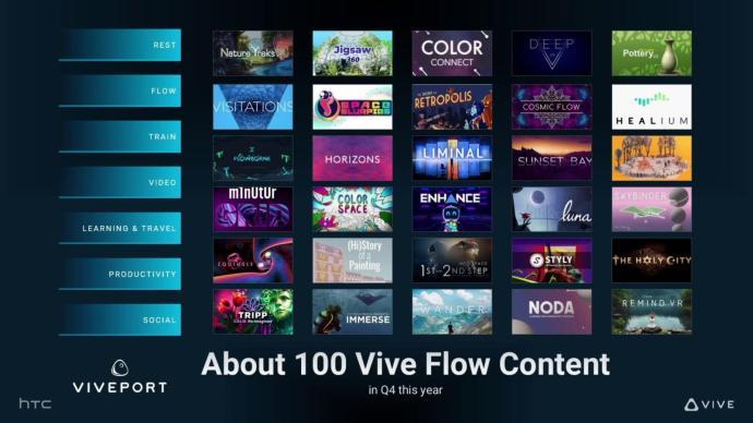 Htc Vive Flow Inhalte