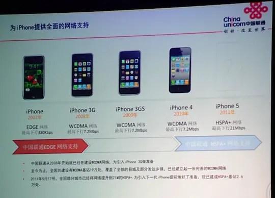 iPhone_5_HSPA