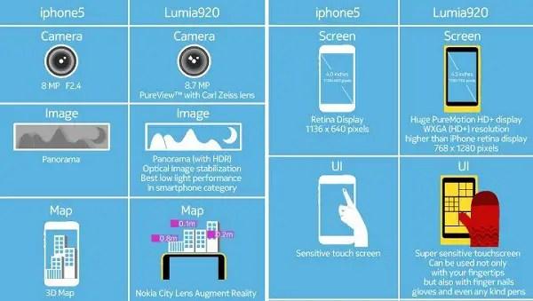 Lumia-920-vs-iPhone5-Info-header