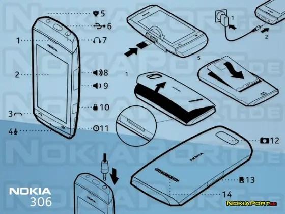 Nokia-306-User-Manual-leaked