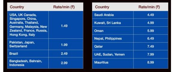 reliance-global-call-rates