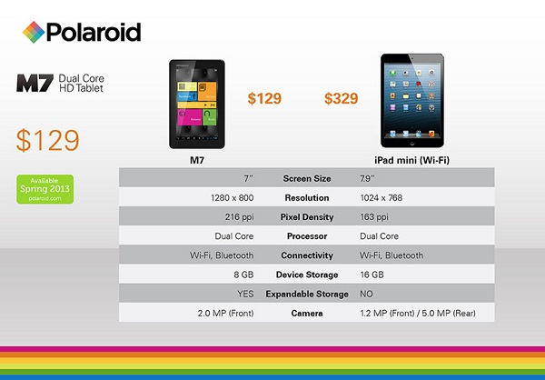 Polaroid-M7-Vs-iPad-Mini