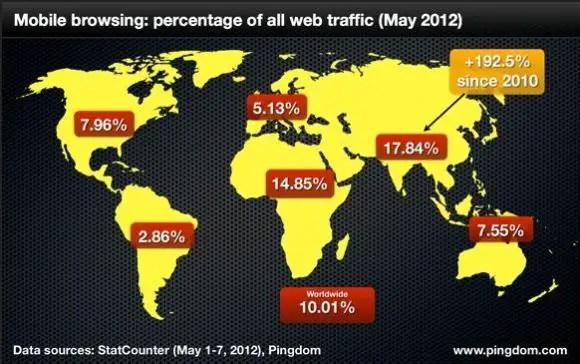 mobile-web-2
