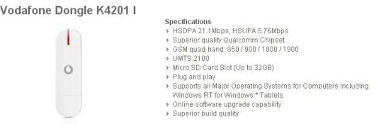 Vodafone-K4201-details