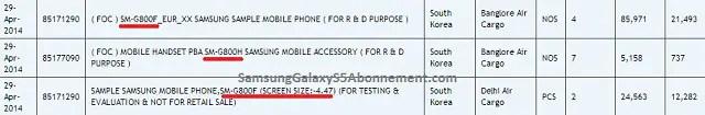 Samsung-galaxy-s5-mini-import-india