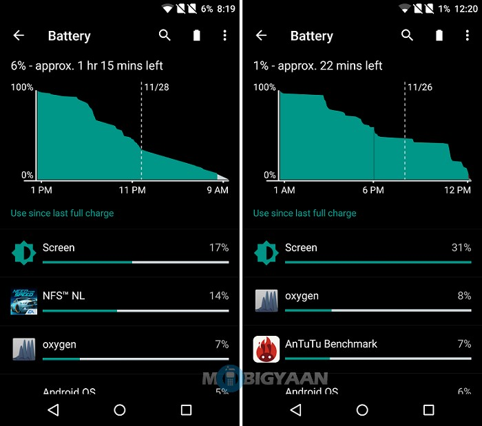 oneplus-x-review-battery-test-6-percent