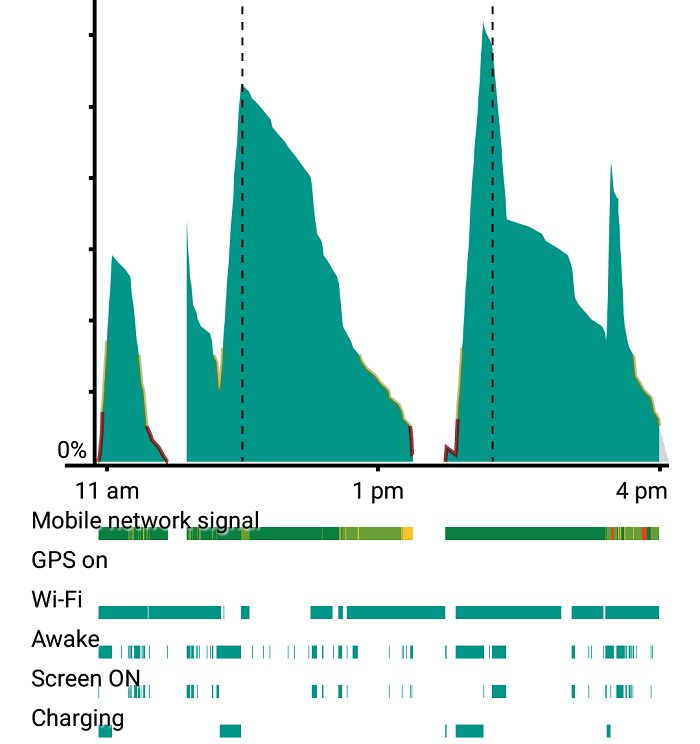 How-to-check-battery-usage-graph-on-Android