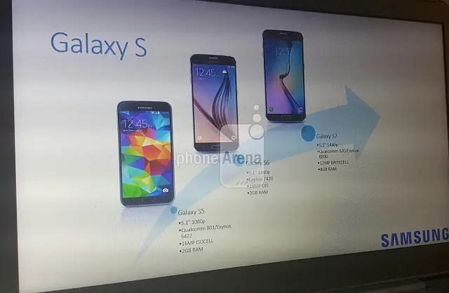 samsung-galaxy-s7-leak-presentation-slide