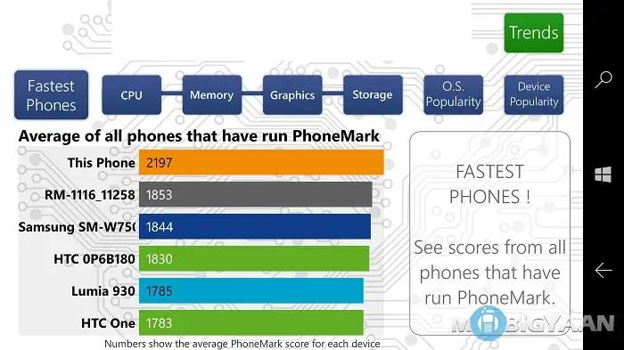 Microsoft-Lumia-950XL-Review-47